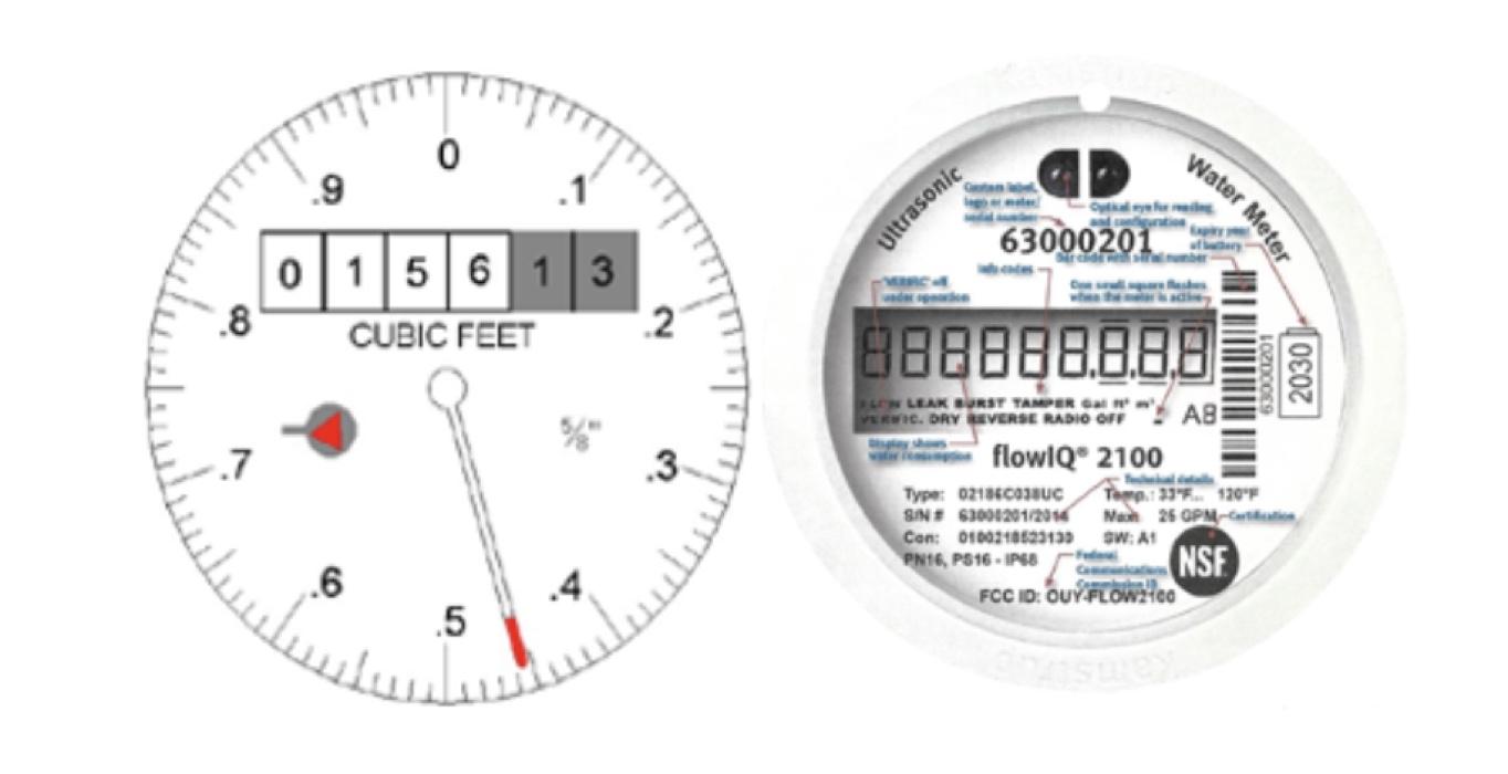 Example Water Meter